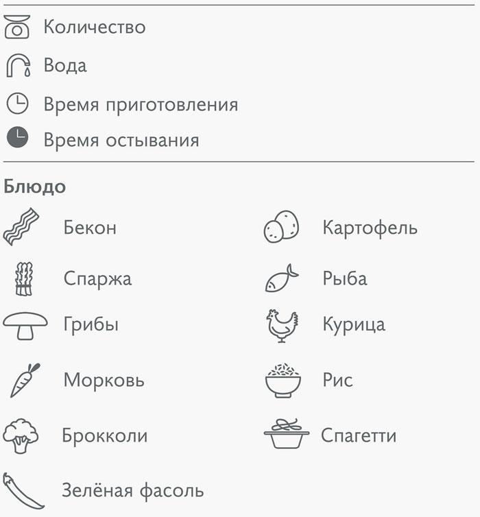 Joseph Joseph M-Cuisine Stackable cooking set инструкция по применению